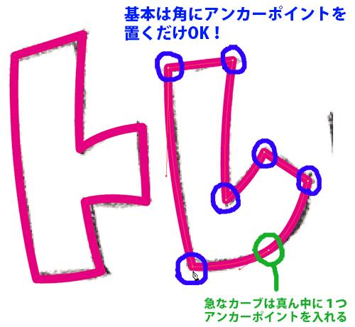 トレース角説明