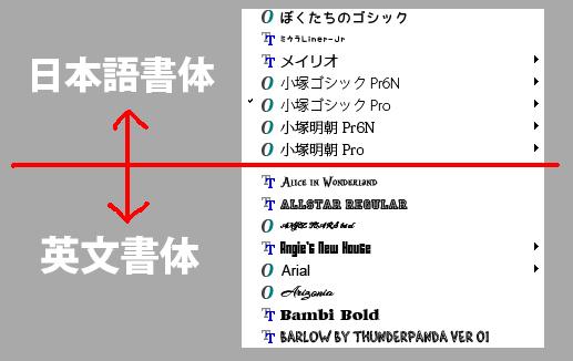 日本語英文書体