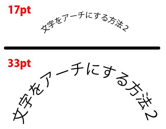 文字にアーチポイント変化