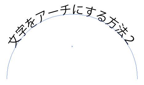 文字の中央揃え