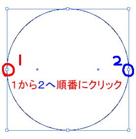 円選択左右1から2